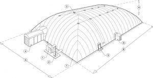 Airdome konstruktion