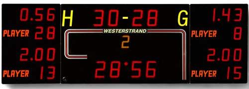 LED scoringstavle med udvisningsmodul